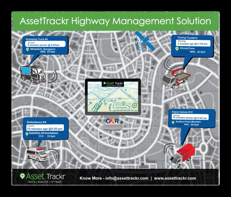 GMR Vehicle Tracking System